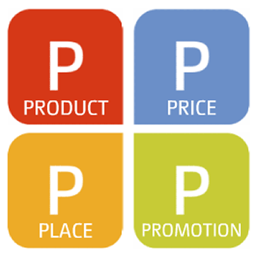 essay on the 4ps of marketing
