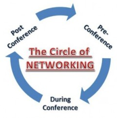 circle of networking
